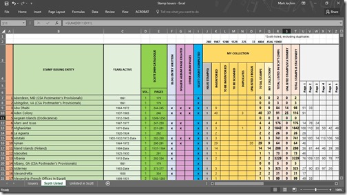 Screenshot of 'Stamp Issuers' Spreadsheet, March 2016